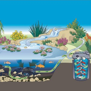 Vandens filtravimo sistema